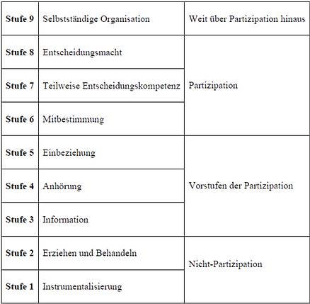 epub Planning and