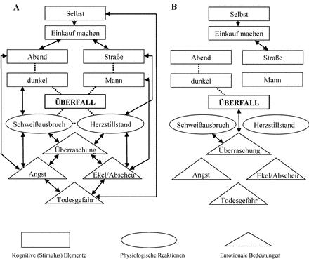 download Poisson Point Processes